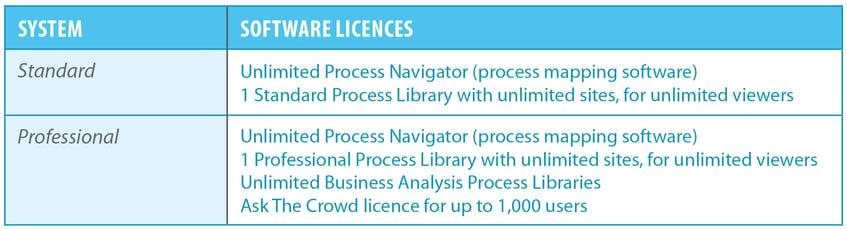 faq-license-table-v3