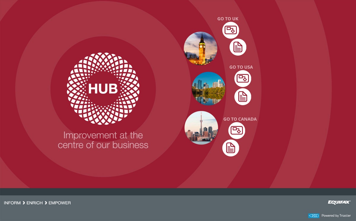 equifaxs process library homepage with concentric circles in red