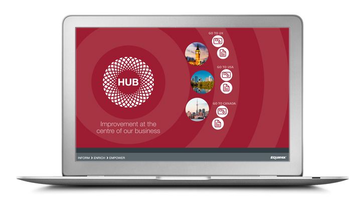 a laptop displaying equifaxs process library homepage with concentric circles in red