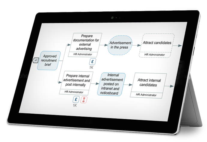A tablet displaying a process map for recruitment