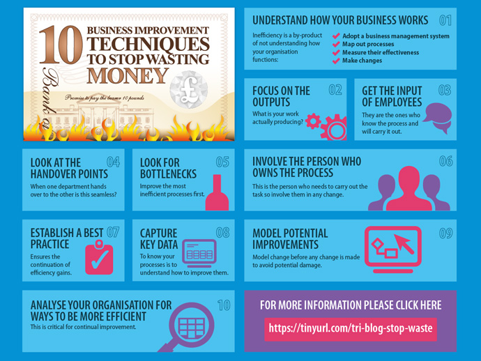 business waste infographic