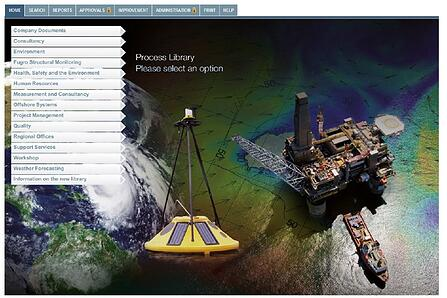 Fugro's process library with a photo fo the sea